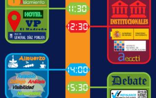 Infografía Congreso AISLA